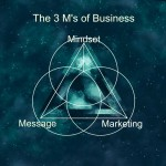 Three M's of Business
